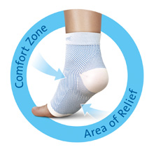 Comfort and relief. plantar fasciitis, heel spurs, arch pain, etc